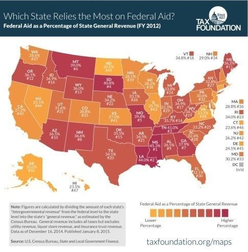 'Which States Rely the Most on Federal Aid,' January 2016.